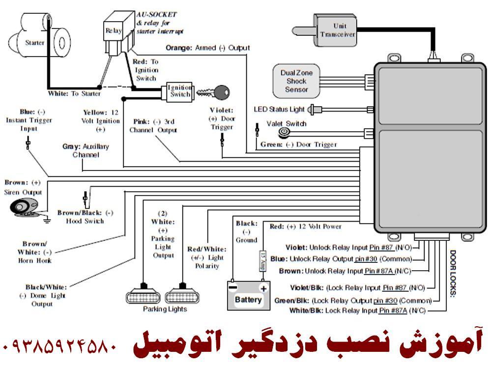 وب سایت سیگنال سیستم: نقشه دزدگیر